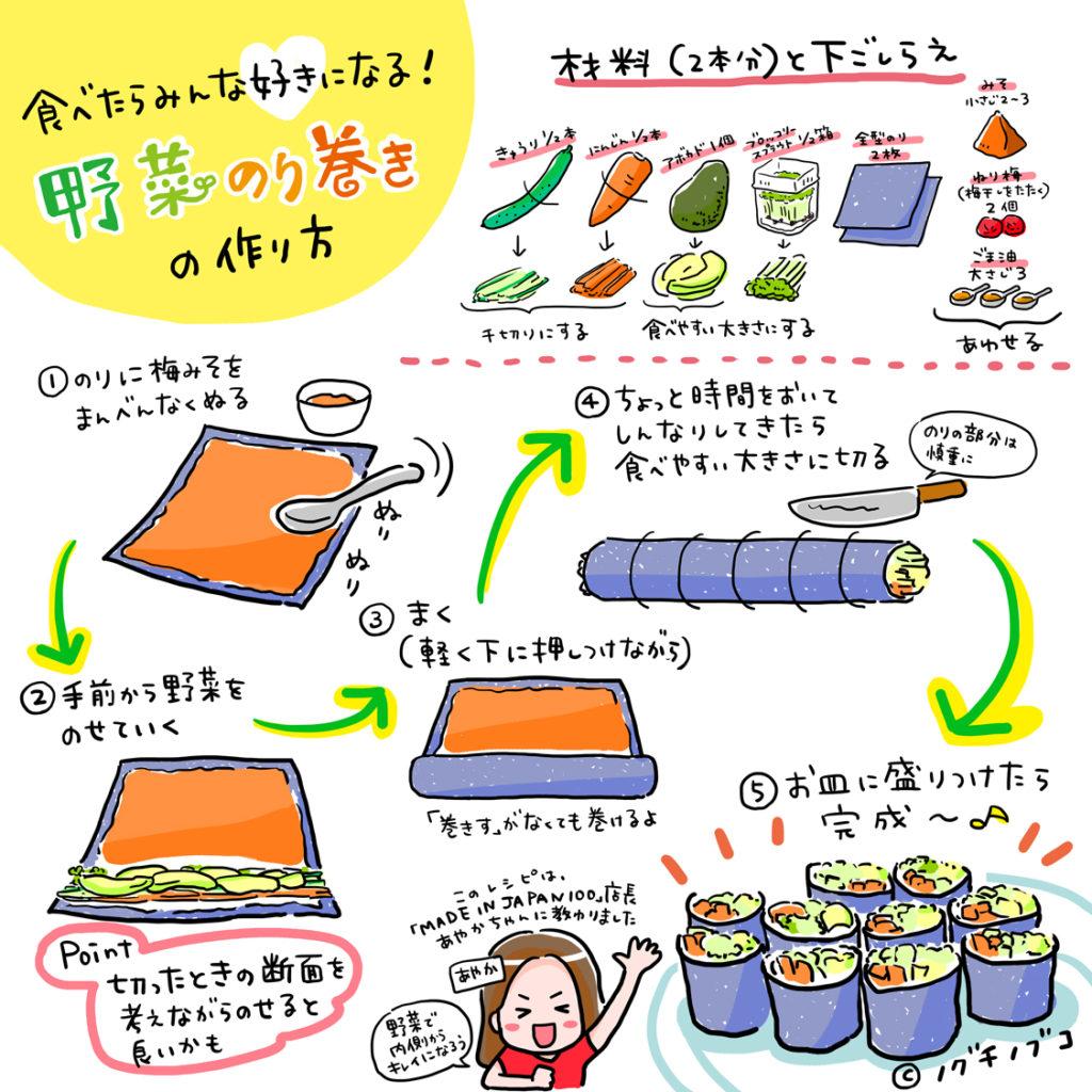 野菜のり巻き
